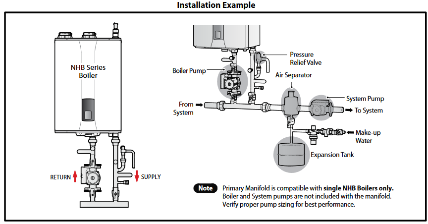 Rinnai Combi Boiler Piping Diagram - Schematics Wiring Diagrams •