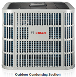 BOSCH  BOVA36HDN1M20G 2-3 Ton 20 SEER Inverter Heat Pump Version 2.0